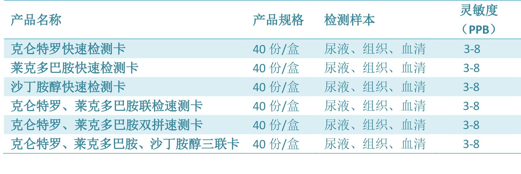 广州网红店被离职高管曝使用变质肉 企业负责人获刑
